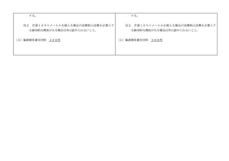厚生労働省11/25公式発表 料金改定_05