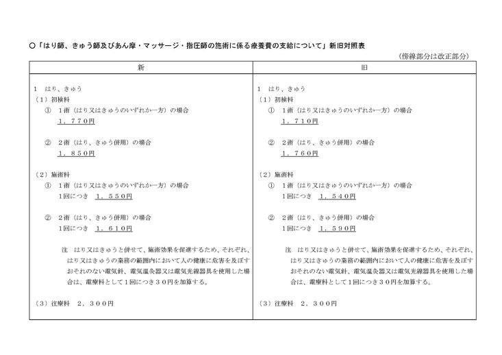 厚生労働省11/25公式発表 料金改定_03