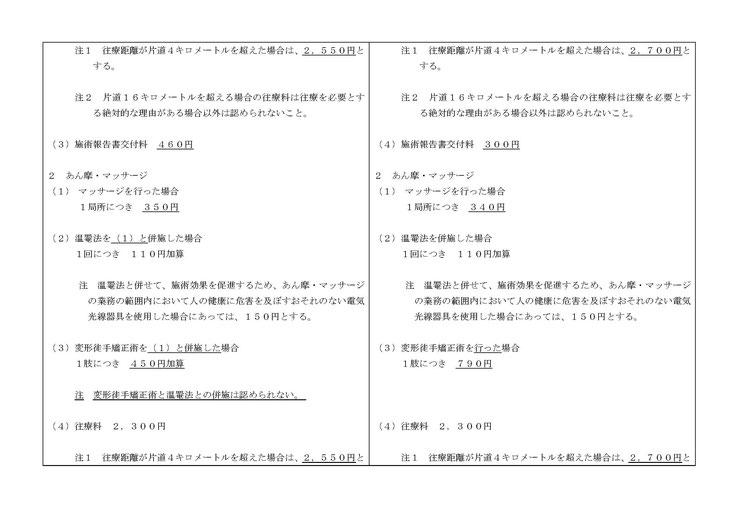 厚生労働省11/25公式発表 料金改定_04