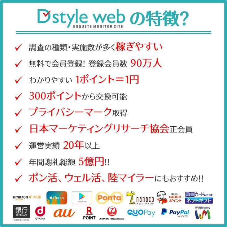 アンケートモニターD style webの特徴は?