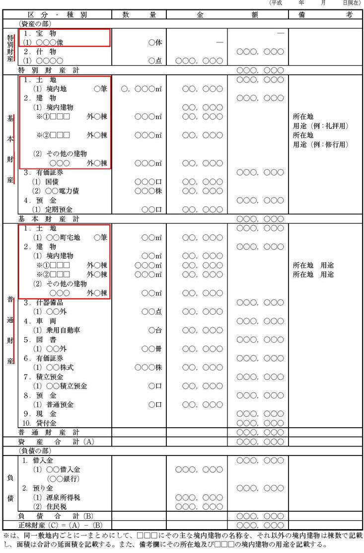 宗教法人・財産目録様式例(文化庁・宗教法人運営のガイドブックより)