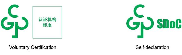 RoHS Chine logos de déclarations de conformité