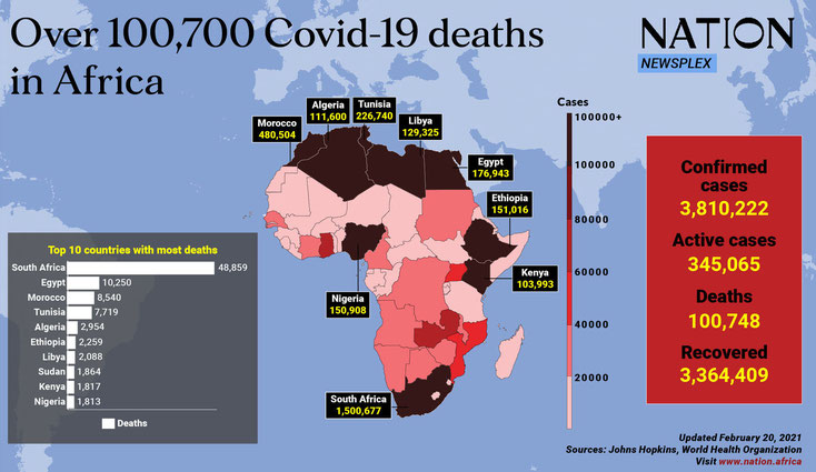 Covid-19. Morti in Africa