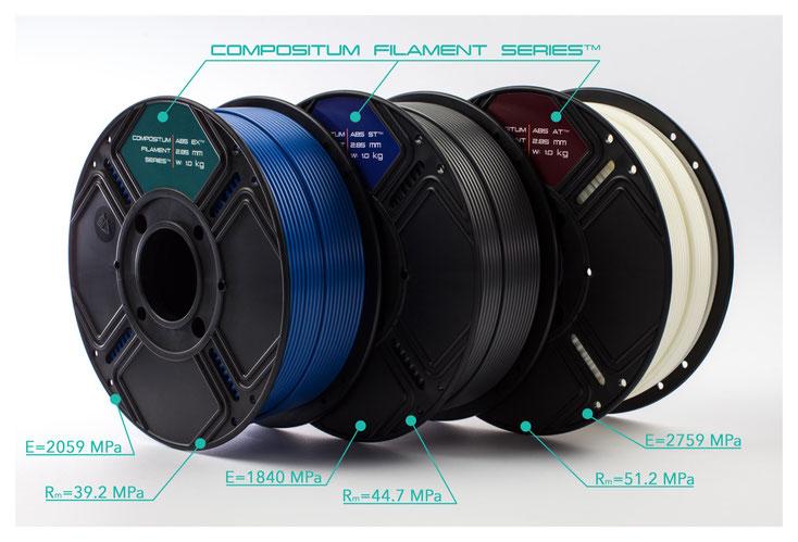 Compositum Filament Series™ - CORO Technology