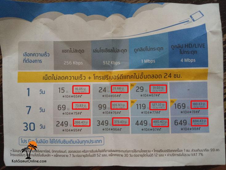 mobiles Internet thailand