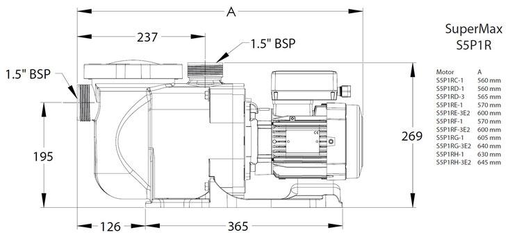 Skizze Pentair Sta-Rite SuperMax S5P1R Poolpumpe Filterpumpe