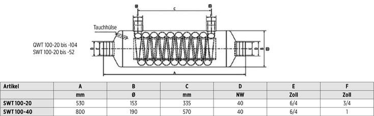 Wärmetauscher Titan Behncke Skizze SWT 100 - 20 20 kW bei 50°C