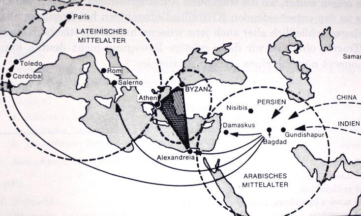 H. Schipperges, Arabische Medizin im lateinischen Mittelalter , in Sitzungsberichte der Heidelberger Akademie der Wissenschaften. S. 91