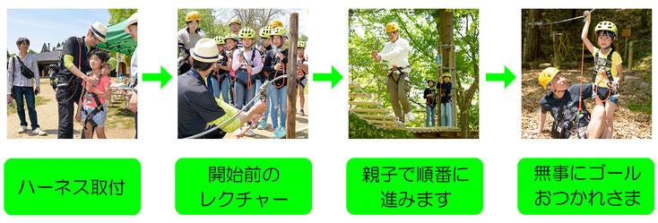美濃加茂の新名所、みのかも健康の森の森林を生かした樹上遊具です。ツリートップアドベンチャーは大人や子供が楽しめるアスレチック遊具です。