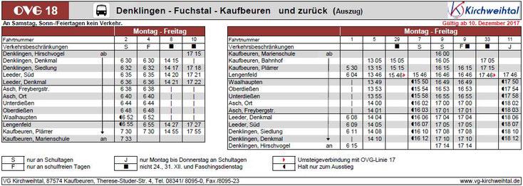 Fahrplan Durch Anklicken Zoomen Lvg Buss Webseite