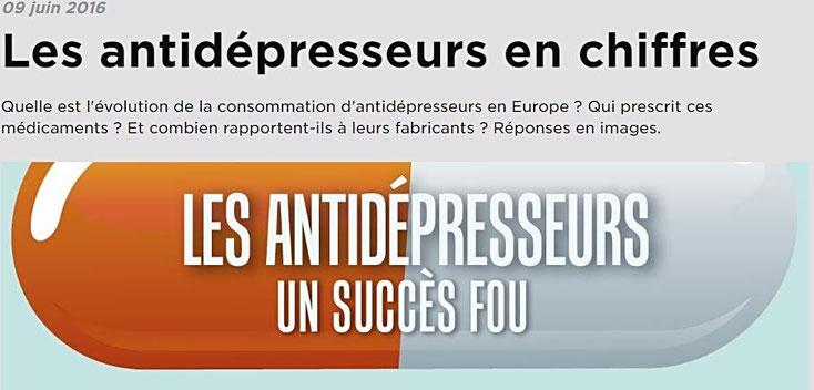 La consommation d'antidépresseurs en France et en Europe