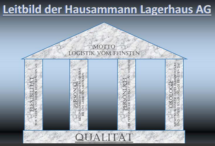 Leitbild Hausammann Lagerhaus AG Werte