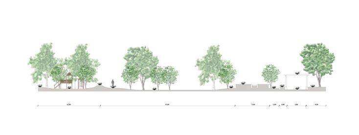 Planung Mehrgenerationengarten barrierefreier Garten