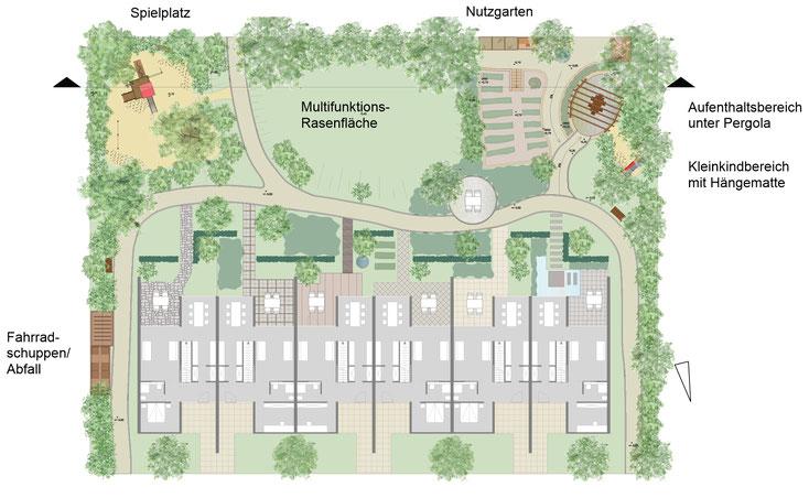 Planung Reihenhausgarten