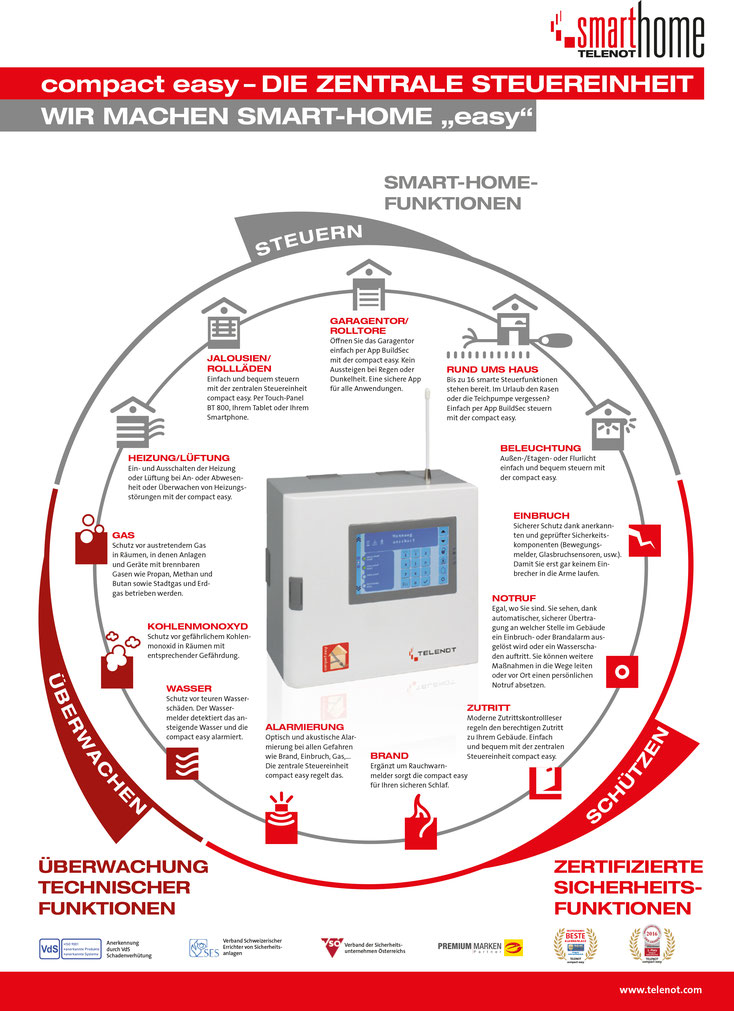Telenot Alarmsystem, compact easy smart home presented by SafeTech