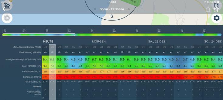 """Die Wetter-App """"Windy"""" liefert präzise Daten für jeden Ort weltweit. Vom 12.-18.12.2017 lagen durchgehend 8-9 m/s an, Boen bis 14 m/s. Das sind rund 50 km/h."""