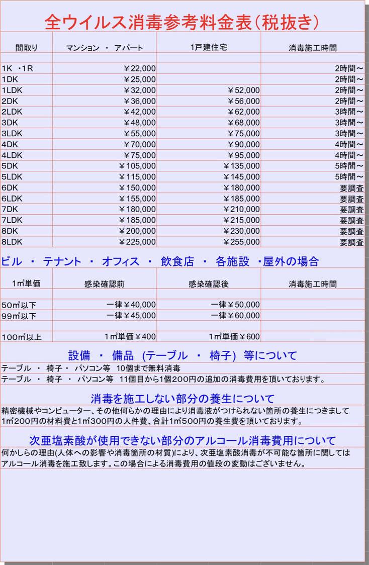 ウイルス消毒料金表