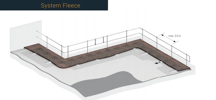 Barrier Fleece Geländer für begrünte oder gekieste Flachdächer