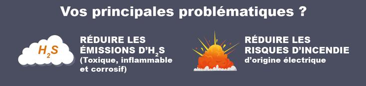 les problématiques des usines de méthanisation