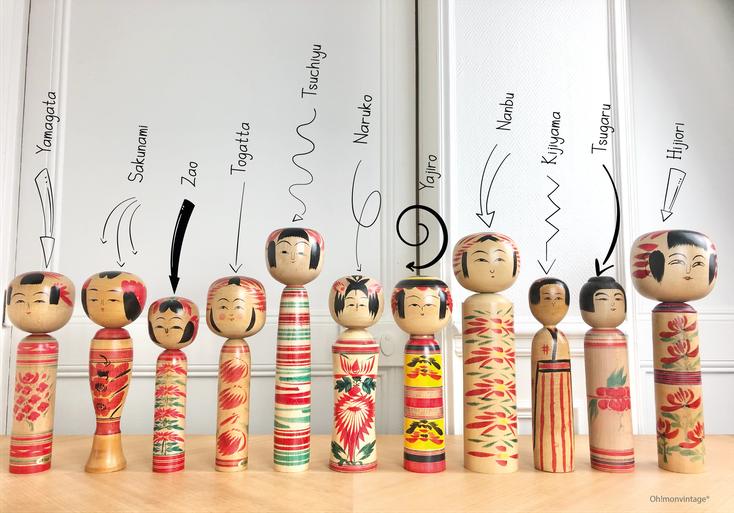 kokeshi, kokeshi paris, kokeshi vintage, kokeshi ancienne, poupée kokeshi, style kokeshi, vente kokeshi, acheter kokeshi, origine kokeshi, signification kokeshi, fabrication kokeshi, oh mon vintage, Kokeshi prix, kokeshi dolls for sale