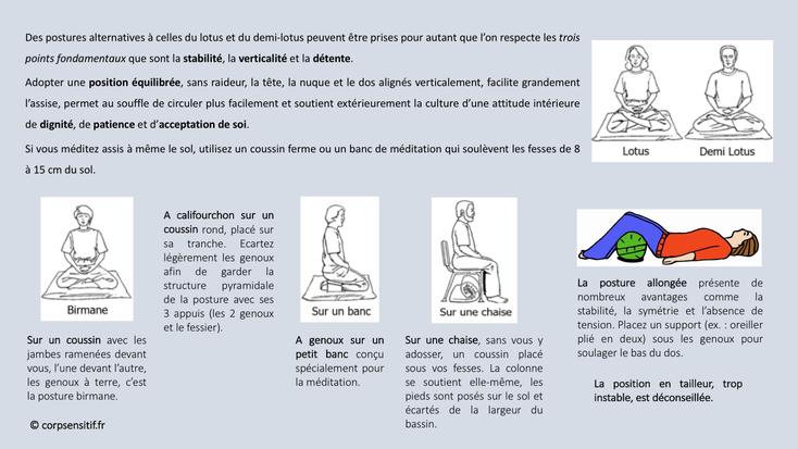 Les postures méditatives