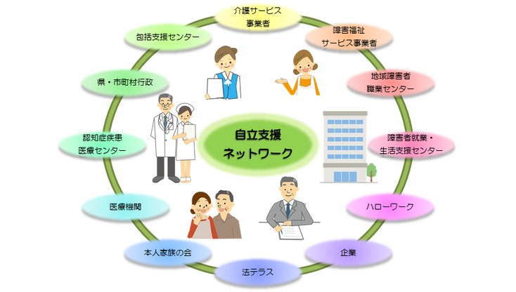 福井県若年性認知症自立支援ネットワーク