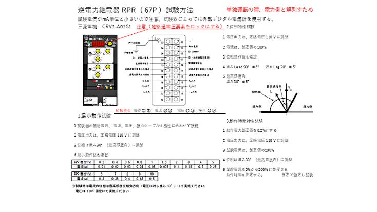 地絡過電圧継電器 試験画像
