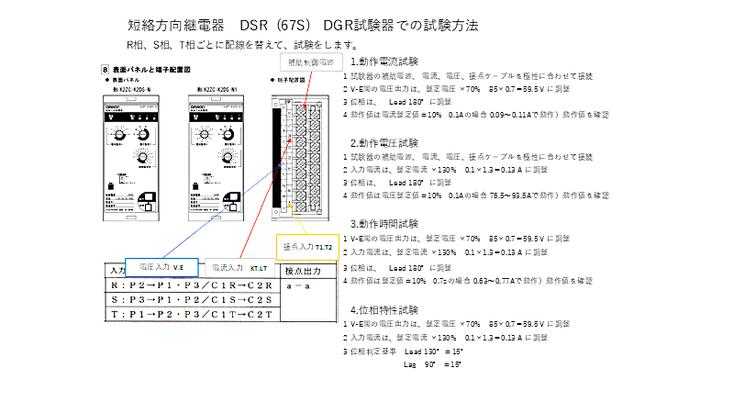 短絡方向継電器 試験画像