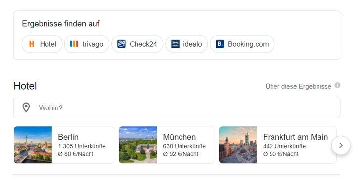 Google Travel ergebnisse