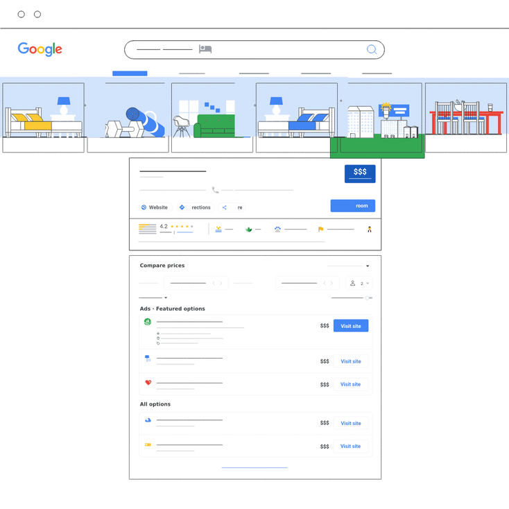 Google Travel Hotelsuche Infoseite des Hotels