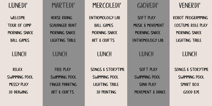 """Il gioco """"esperienziale"""" è il filo conduttore del programma """"PLAY"""", il bambino è immerso in una serie di attività che spaziano sulle sue principali aree di sviluppo pedagogico, generando una risposta Montessoriana che lo farà crescere a 360 gradi"""