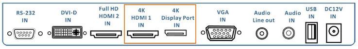 connectique ecran 4k