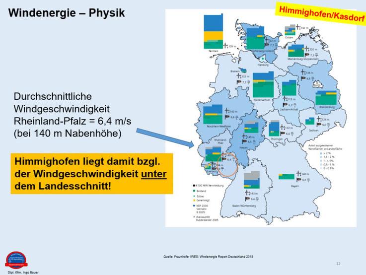 Auszug aus Faktendossier Himmighofen/Kasdorf