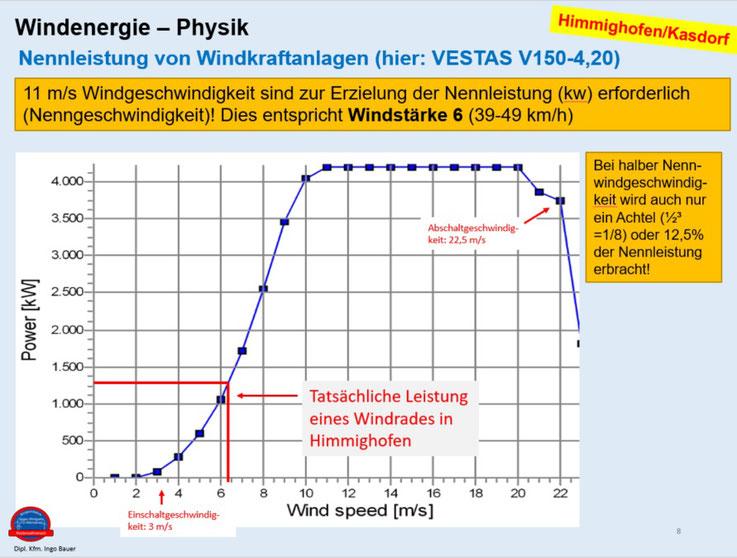 Auszug aus Faktendossier zu Himighofen/Kasdorf