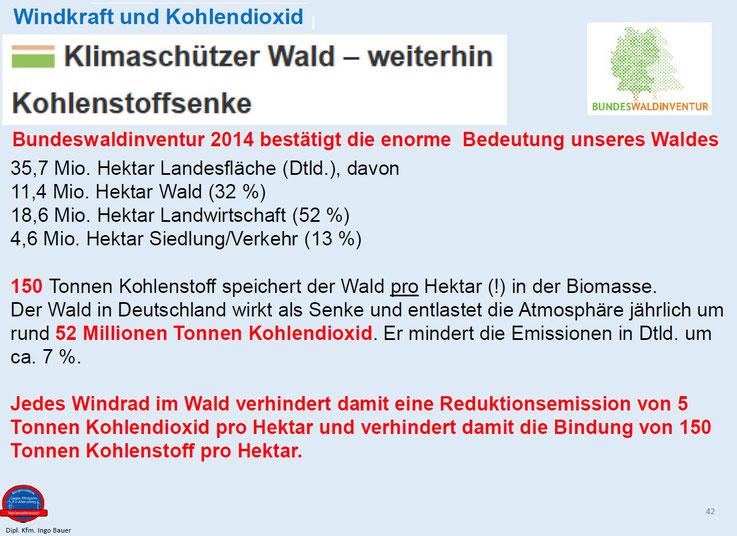 Auszug aus Faktendossier zu Himmighofen/Kasdorf