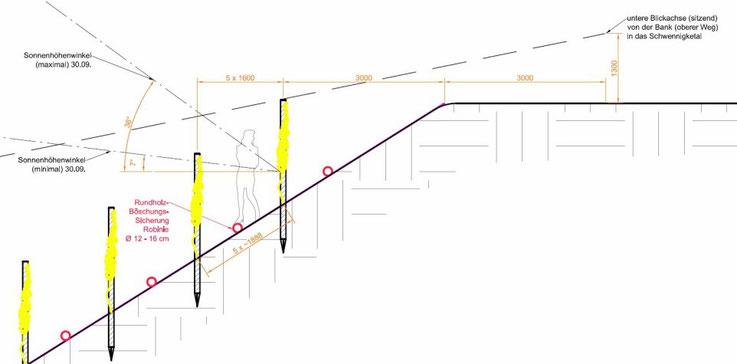 Planung Querterrassen Steillage Weinberg
