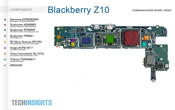 Blackberry Z10 Communications board, front