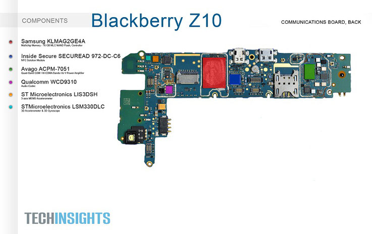 Blackberry Z10 Communications board, back