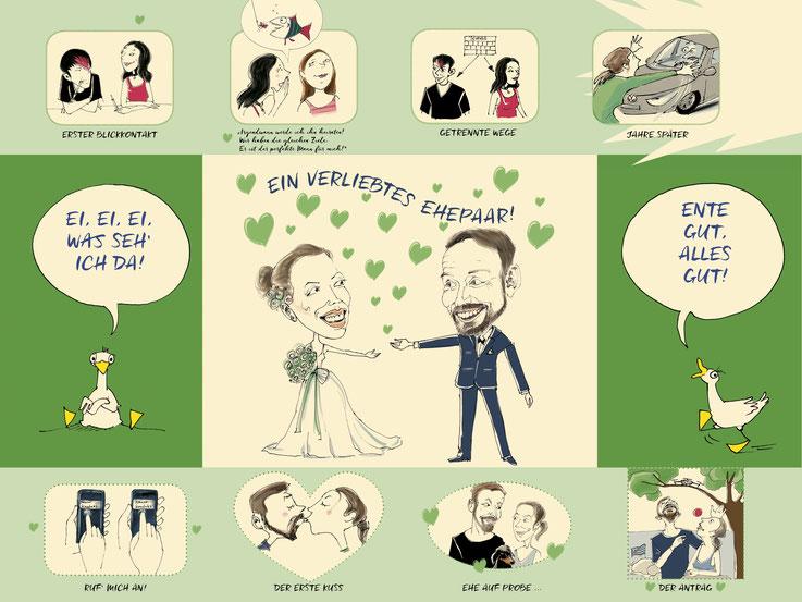 Wie hat sich das Paar gefunden? Eine humorvolle Bildergeschichte für das Brautpaar und die Gäste zur Hochzeit. Ente gut, alles gut!