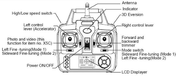Syma x5c quadcopter instructions manual