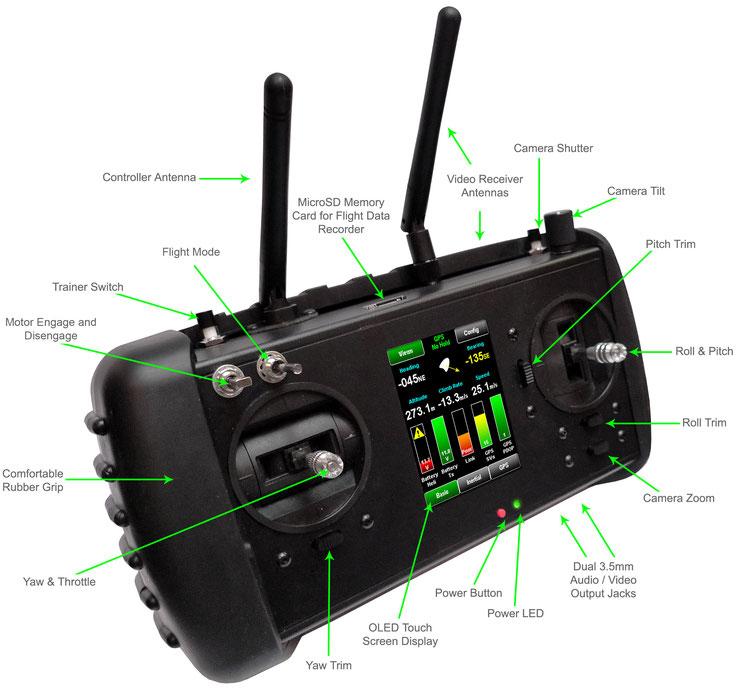 Describing of remote control