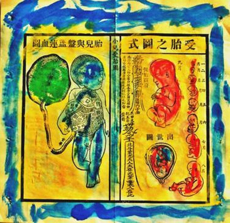 Pedro Meier Artist's books »Chinoiserie«, Klebealbum, Künstlerbuch, Malerbuch, Collagen 2005. Fluxus, DADA. Foto © Pedro Meier Multimedia Artist. Ateliers: Gerhard Meier-Weg Niederbipp, Kunsthalle Olten Offspace, Bangkok Art Group, Visarte, SIKART Zürich