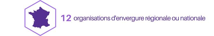 12 organisations d'envergure régionale ou nationale membres de CANIDEA