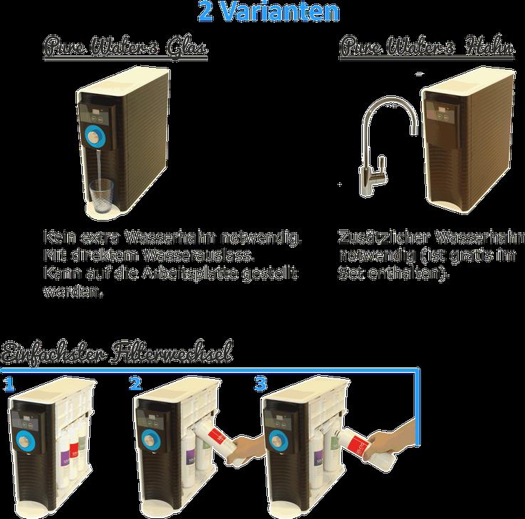 Wasserfilter, Trinkwasserfilter, Umkehrosmoseanlagen und Aktivkohlefilter von PureWater Backnang für die Region Waiblingen, Affalterbach, Oppenweiler, Marbach und Winnenden.