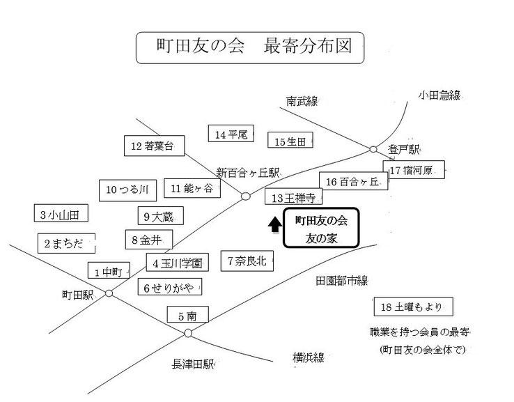 町田友の会最寄分布図