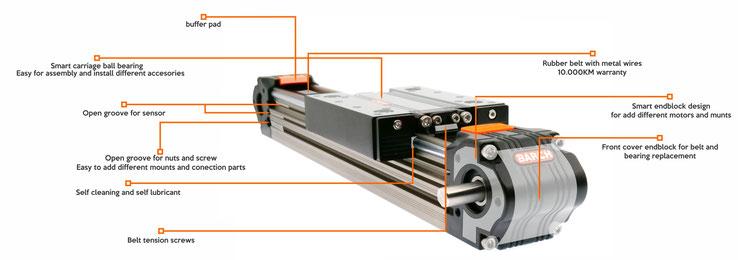 Linear guideway belt drive, linear guide, belt, drive, german technology, automation, linear motion rail,