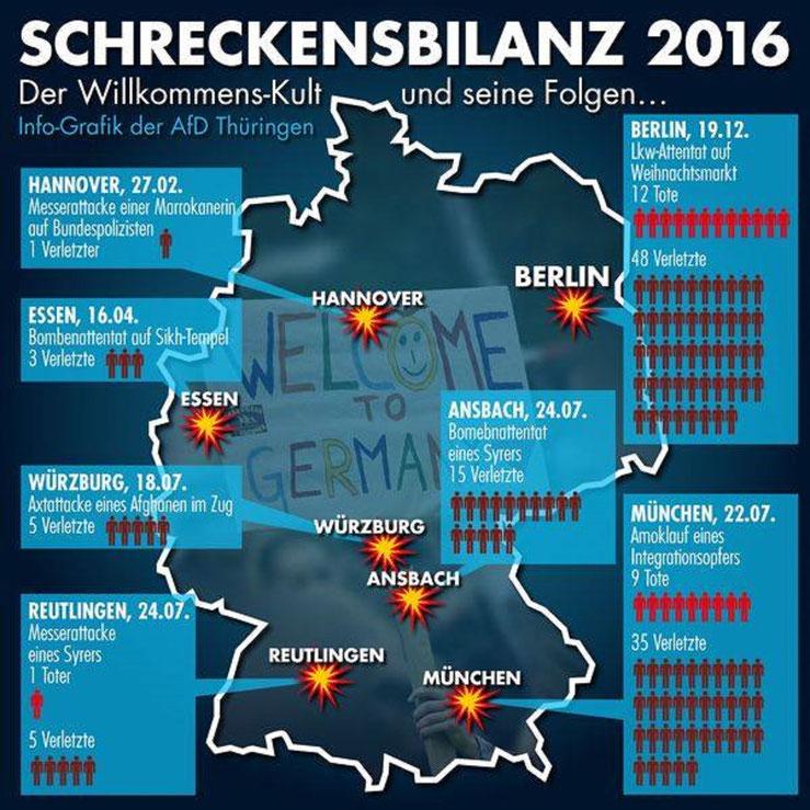 Terror Hannover Essen Reutlingen München Ansbach Berlin Schreckensbilanz 2016 AfD Thüringen Bild