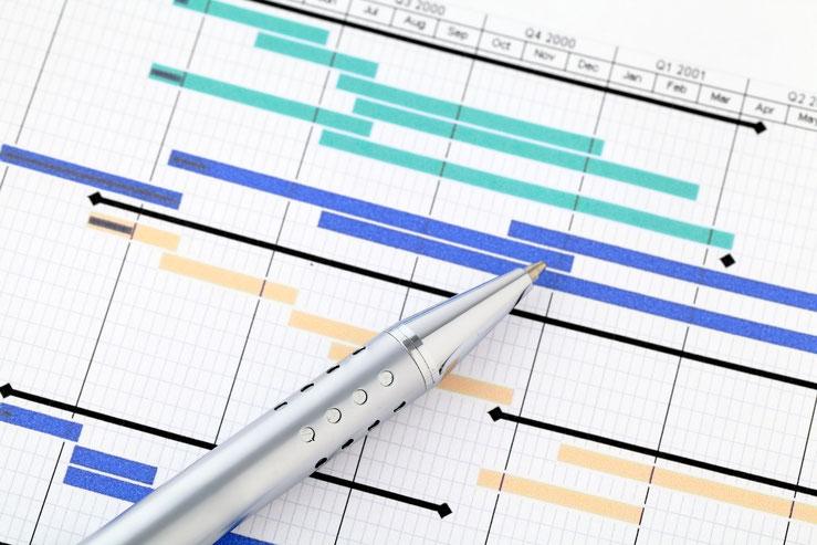 経営改善計画のガントチャート(工程表)のイメージ