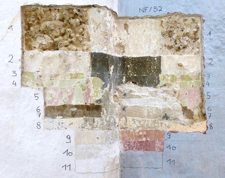SCHICHTENANALYSE Stein, Rathausplatz 1, Fassade: Erfassung der erhaltenen Putz- und Färbelungsschichten in Form einer Schichtentreppe. Hier liegen 11 Färbelungsschichten übereinander, die kleinflächig freigelegt und chronologisch erfasst wurden.