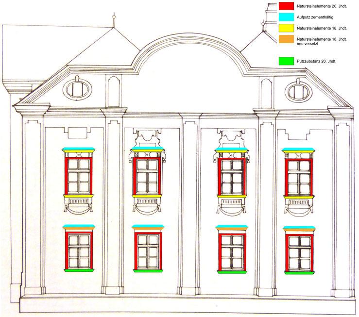 BESTANDSDOKUMENTATION Stein Rathaus, Fassade: Materialanalyse und baugeschichtliche Zuordnung der Steinelemente